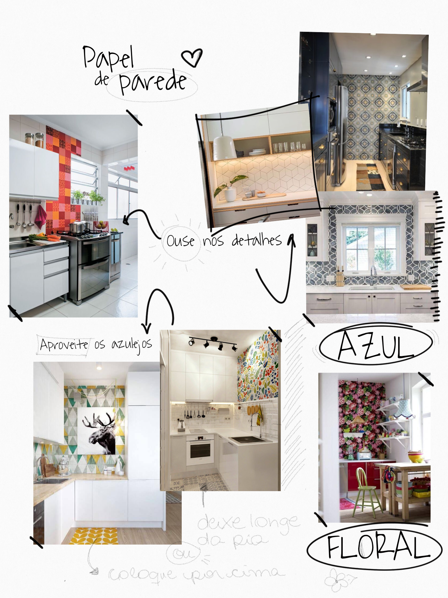 Papel de parede na cozinha como usar